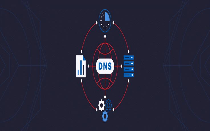 Šta je DNS i zašto je važan